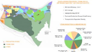 Existing land use by business unit category graphic.